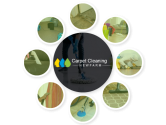 Best Carpet Cleaning New Farm