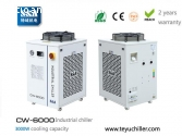 S&A water chiller CW-6000 with 3KW