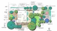 Architecture Landscape Service Provider