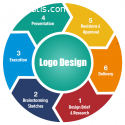 Logo Designing Services in New Zealand