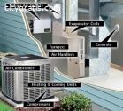 #Air Conditioning Repairing Services