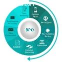 BPO Service Solutions