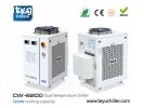 S&A chiller CW-6200 with single pump